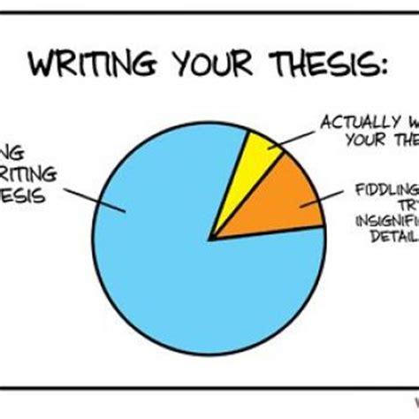 401 best Dissertation Inspiration images on Pinterest in